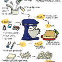 From Scratch: Marshmallows